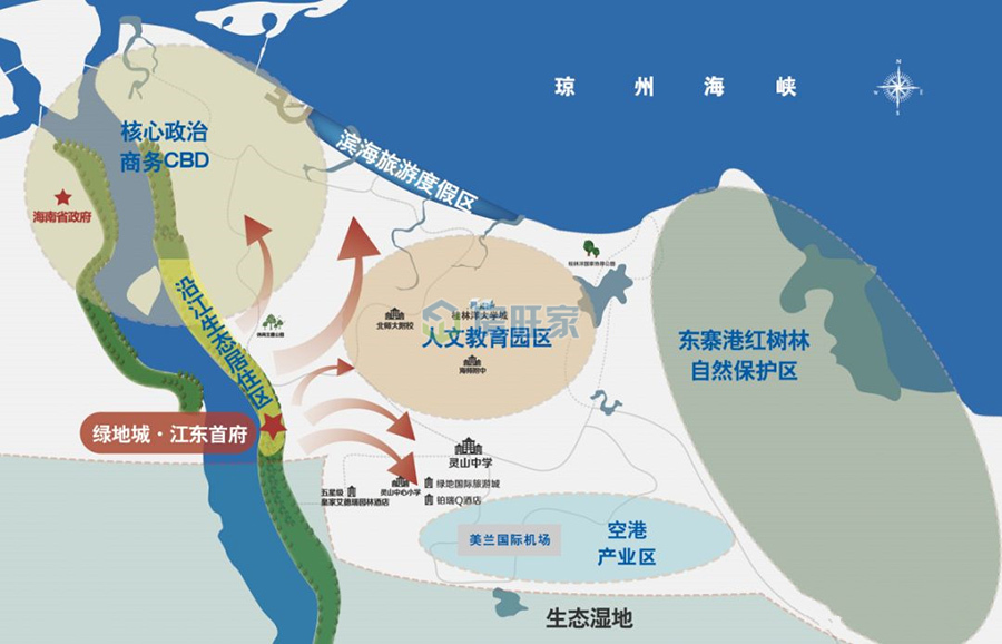 绿地城江东首府周边配套分布图