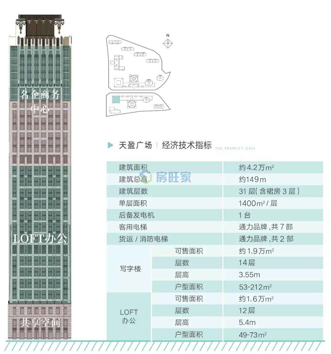 天盈广场经济技术指标