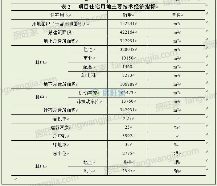 海城时代广场参数表