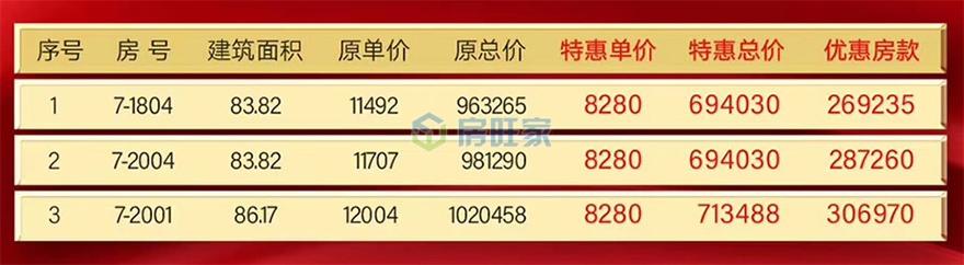 双杰蓝海国际房源价格表