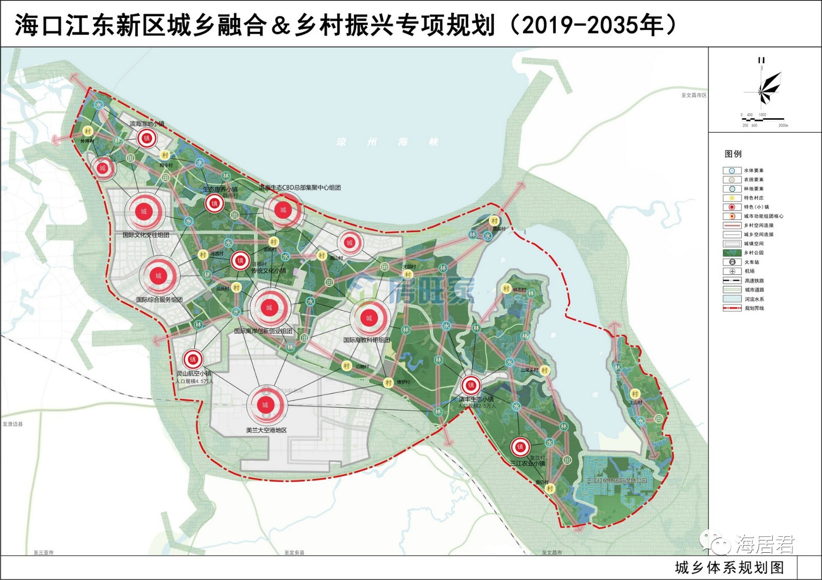 海口江东新区城乡融合&乡村振兴专项规划城乡体系规划图