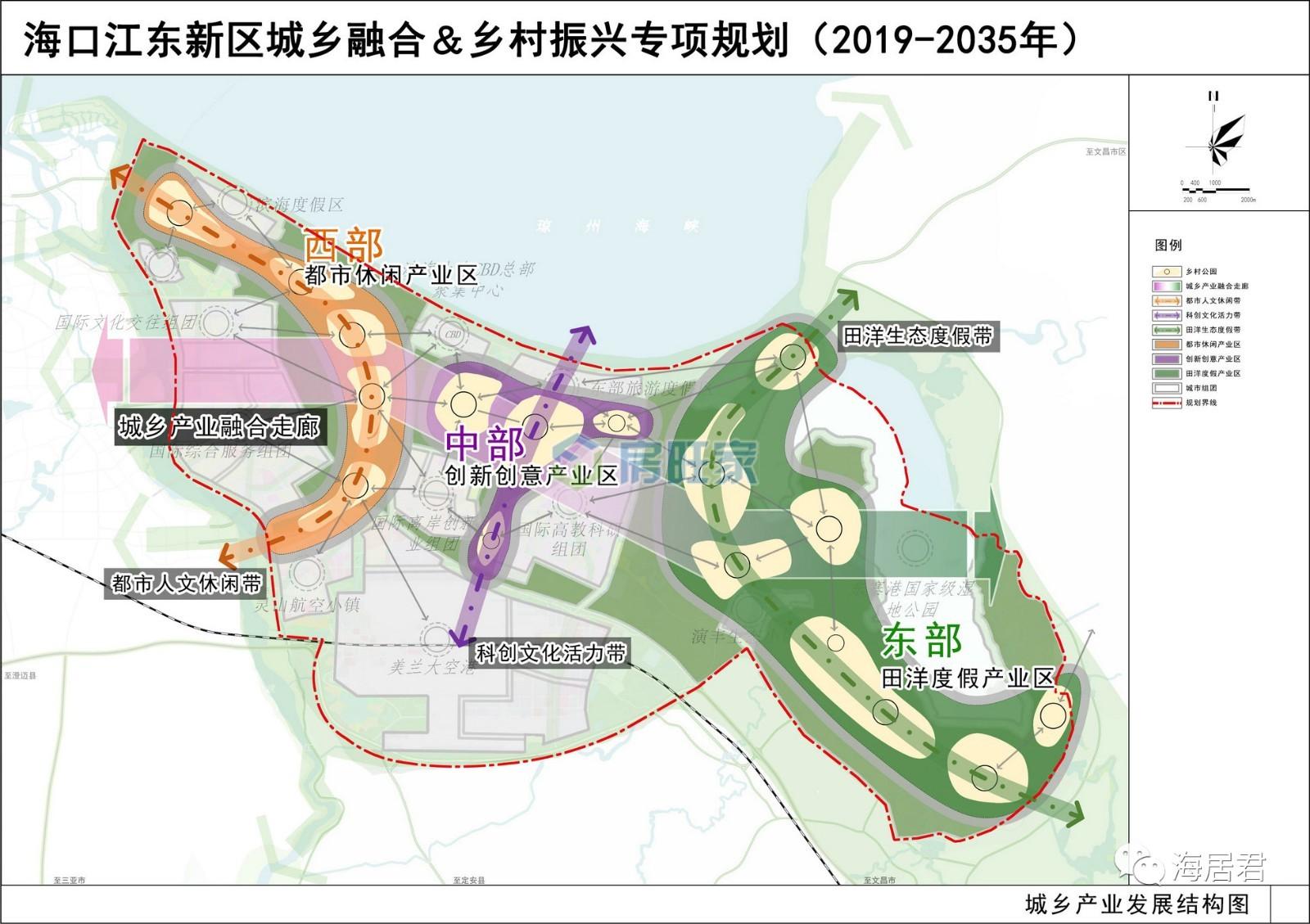 海口江东新区城乡融合&乡村振兴专项规划城乡产业发展结构图