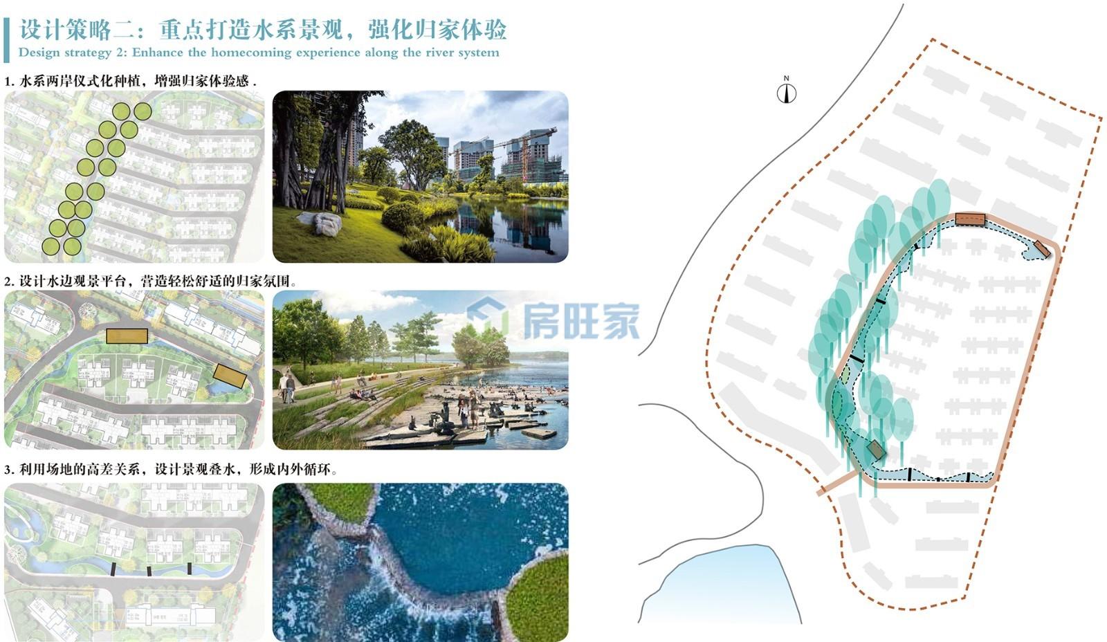 鸿基湖畔新城设计策略二