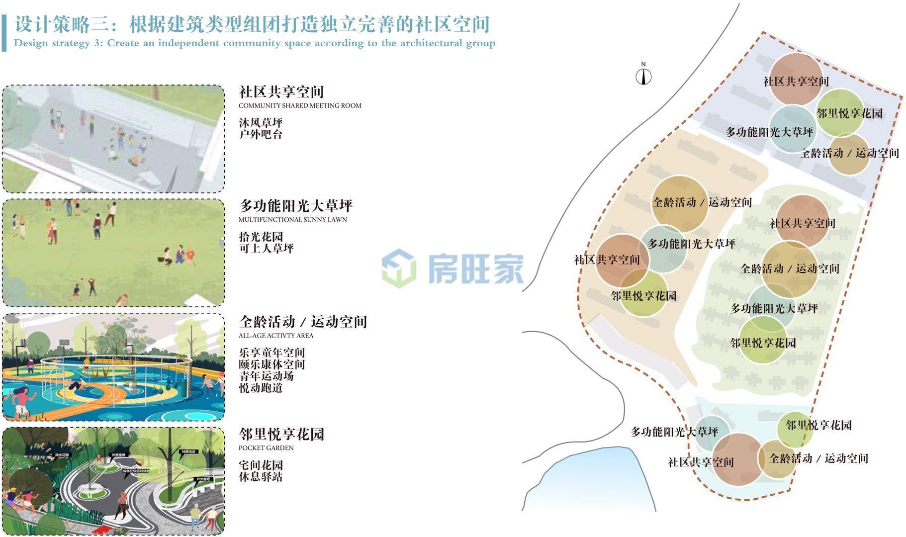 鸿基湖畔新城设计策略三