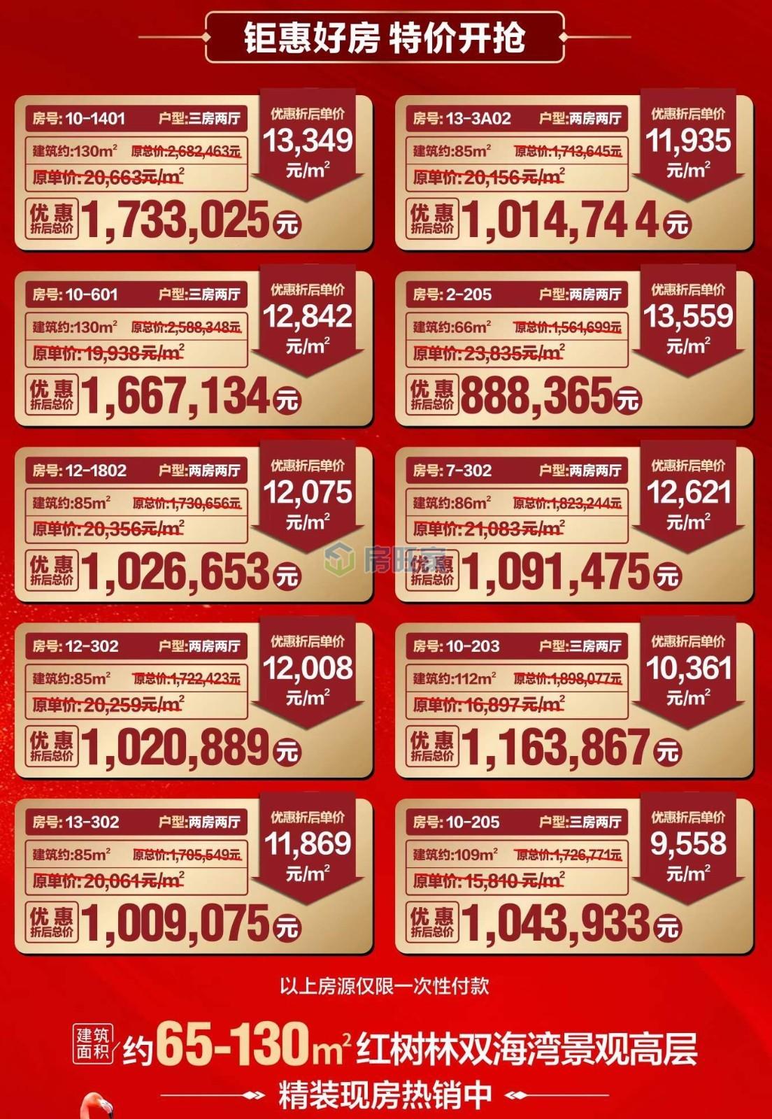 富力红树湾房源表
