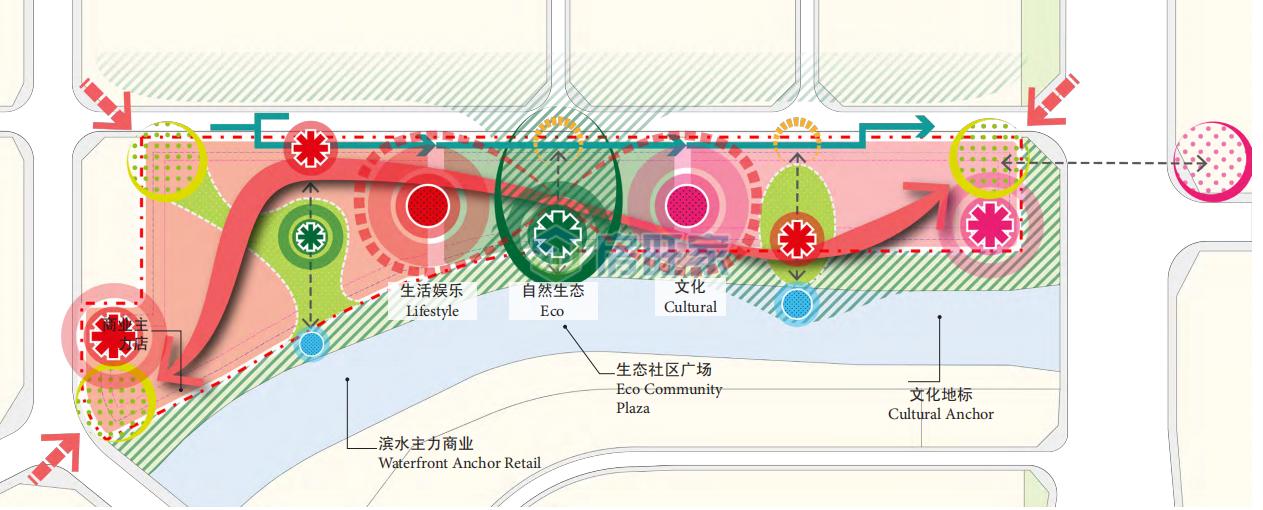 海口雅居乐中心轴线分布图